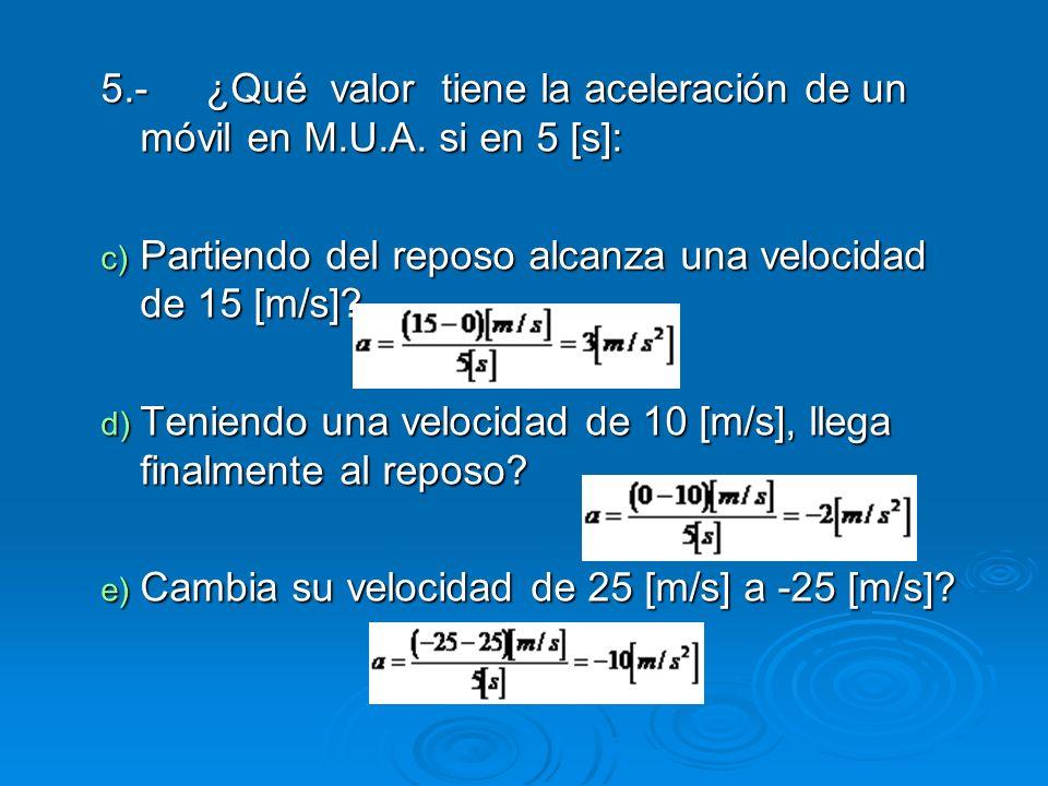 5.- ¿Qué valor tiene la aceleración de un móvil en M.U.A. si en 5 [s]: